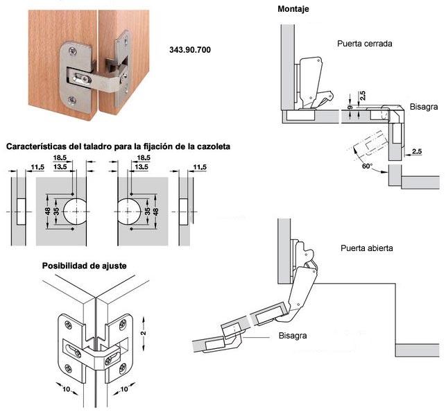 Comercial casamonte bricolaje cocinas armarios mostradores - Bisagras de muebles de cocina ...